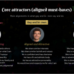 core attractors gay bi men
