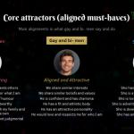 core attractors gay bi men